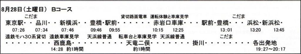 豊橋鉄道運転体験と遠鉄・天浜線の3私鉄車庫見学Bコース